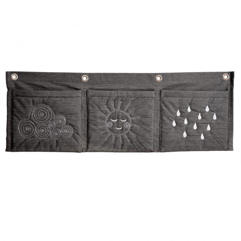 Wall Pockets - Vandret Anthracite