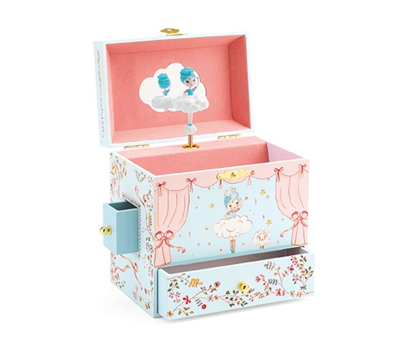 Music box, Ballerina on stage
